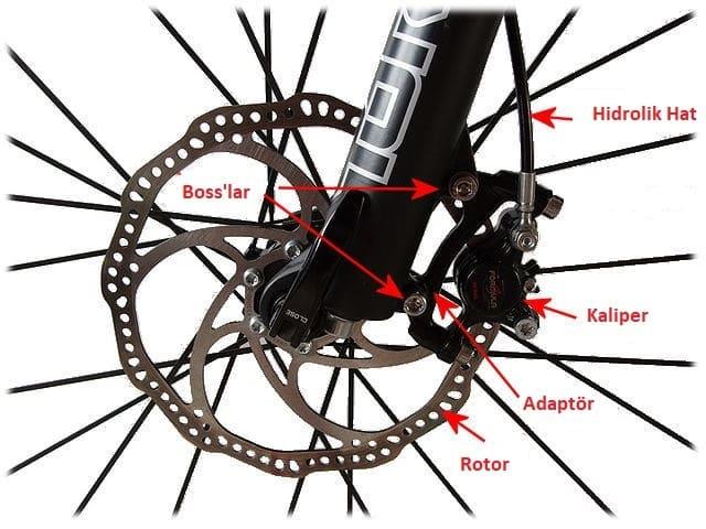 disk hidrolik kablo jant coaster ve sabit  vitesli frenler tavsiyeler nasıl