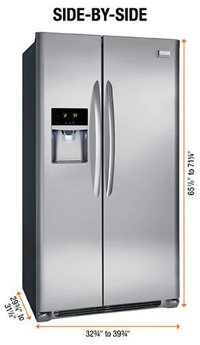 side by side gardrop tipi buzdolabı ölçü tavsiye